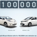 Green Motor | Renault-Nissan sells 100,000th electric car .. #Video