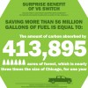 Infographic | Ford Sells 500,000th 3.5-liter EcoBoost engine for F-150 truck
